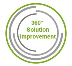 360SA